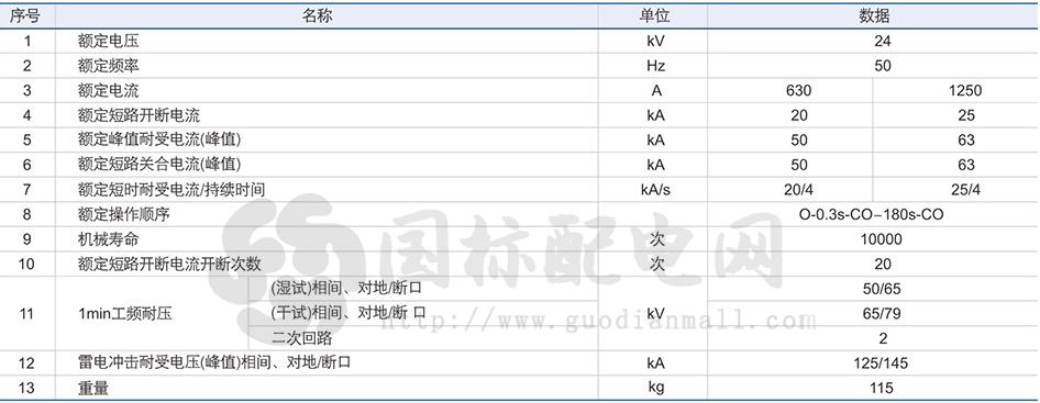 ZW32-24(G)系列户外高压真空断路器4.png