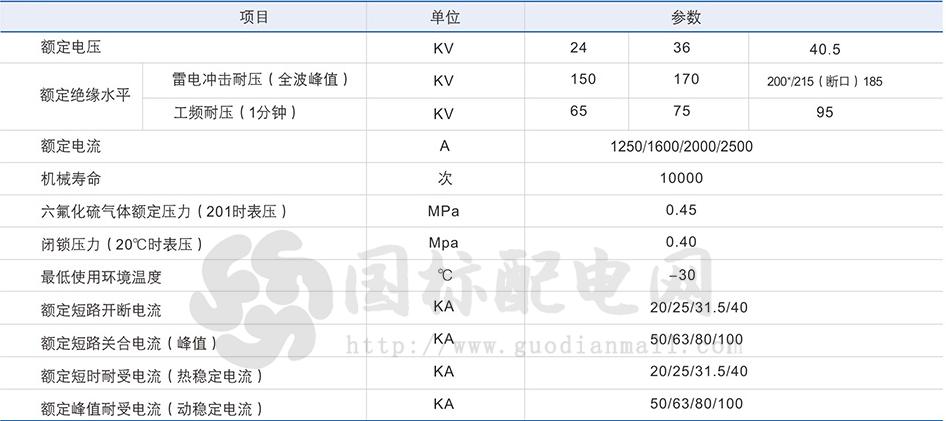 LW8A-40.5(T)户外高压SF6断路器.png