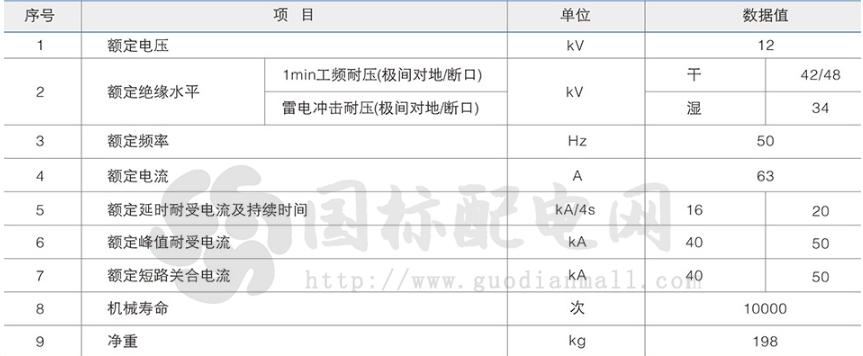FZW28-12系列户外分界真空负荷开关1.png