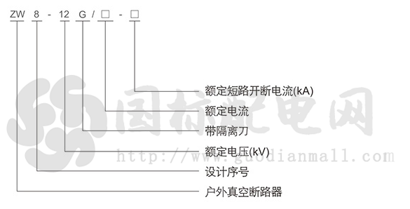 ZW8-12(G)系列户外高压真空断路器.png