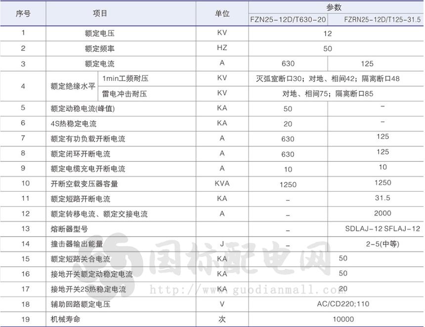 FZN25、FZRN25型真空负荷开关和组合电器1.png
