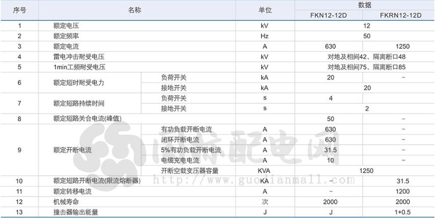 FKN12-12.FKRN12-12D型户内高压压气式负荷开关1.png