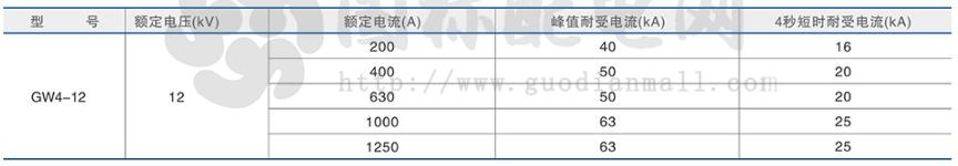 GW4-12系列户外隔离开关.png
