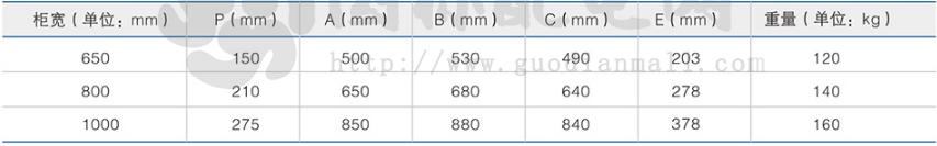 SYVF1-12型系列中置固封式真空负荷开关一熔断器组合电器2.png