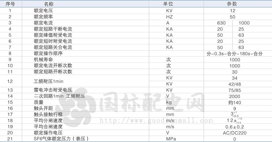 ZW20F-12户外高压真空分界断路器(看门狗开关)1.png
