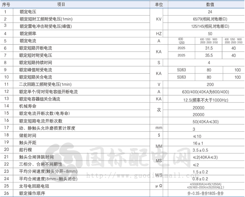 ZN63(VS1)-24型户内高压真空断路器2.png