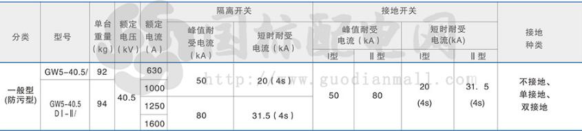 GW5-40.5系列户外隔离开关2.png
