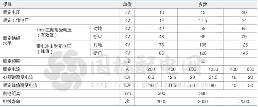 SKGL(GW9)-12型户外高压隔离开关1.png